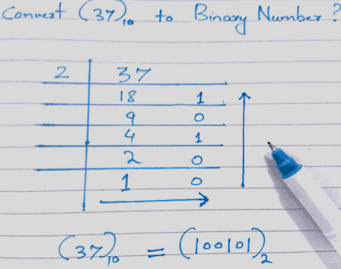Convert Decimal to Binaray