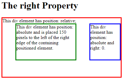 CSS Right Property