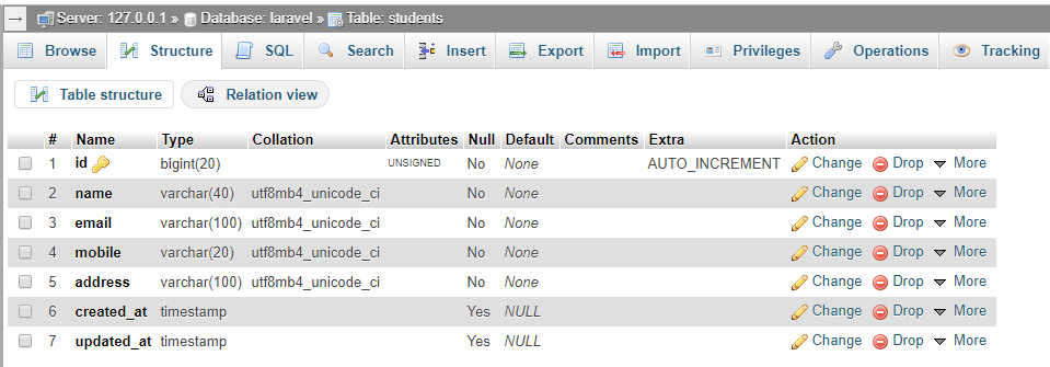 Table with Migration command
