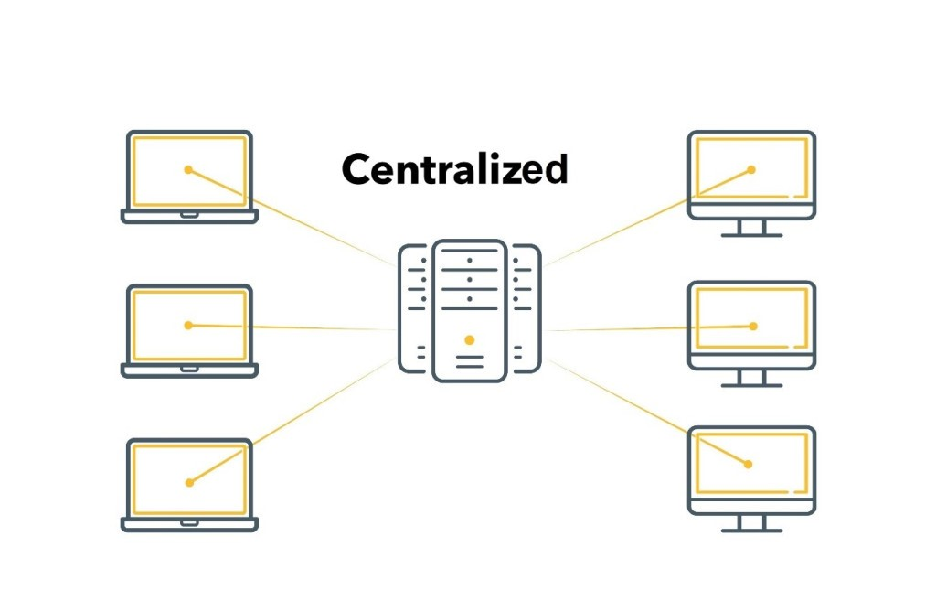 Centralized Networking
