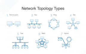 Computer Networking Basics in Bangla Part-2: What is Network Topology